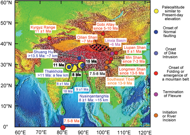 Plateau Of Tibet On Map Of Asia.Tibetan Plateau Growth And Climate Consequences