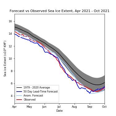 Slater Probabilistic Ice Extent 50 day forecast
